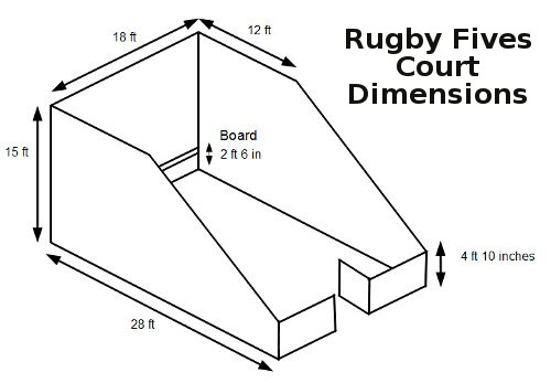 Diagram showing the standard Rugby Fives court dimensions